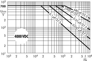 5x Wima FKP 1 1200 pF 1600 V 500 V 5/% blau Vintage Kondensator Hochvolt Tube Amp