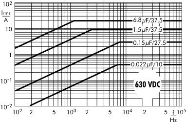 AC current MKP 10 capacitors 630 VDC