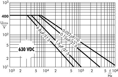 AC voltage MKP 10 capacitors 630 VDC
