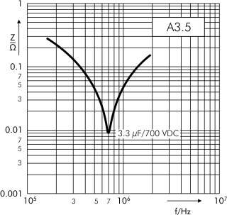 Impedance Snubber MKP capacitors version A3.5 (example)