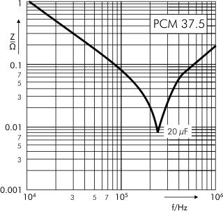 Impedance DC-Link MKP 4 capacitors 1100 VDC PCM 37.5