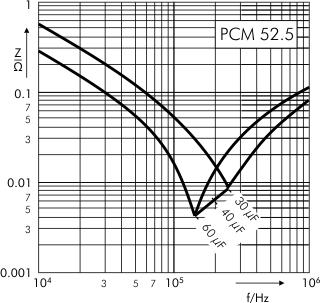 Impedance DC-Link MKP 4 capacitors 1100 VDC PCM 52.5