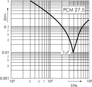 Impedance DC-Link MKP 4 capacitors 1300 VDC PCM 27.5