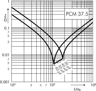 Impedance DC-Link MKP 4 capacitors 500 VDC PCM 37.5
