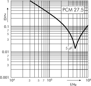 Impedance DC-Link MKP 4 capacitors 800 VDC PCM 27.5