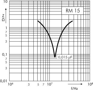 Scheinwiderstand WIMA FKP 3 RM 15 mm