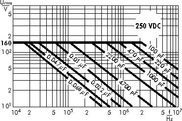 Wechselspannung WIMA MKP 3 250 V