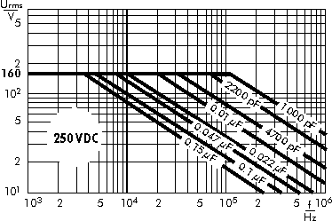 AC voltage WIMA FKS 3 capacitors 250 VDC