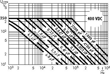 AC voltage WIMA MKP 10 capacitors 400 VDC