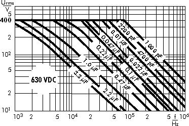 AC voltage WIMA MKP 10 capacitors 630 VDC