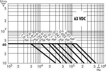 AC voltage WIMA MKP 2 capacitors 63 VDC
