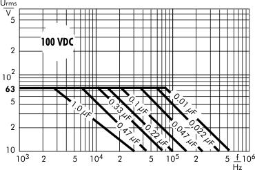 AC voltage WIMA MKP 2 capacitors 100 VDC
