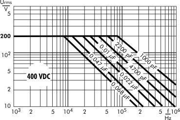 AC voltage WIMA MKP 2 capacitors 400 VDC