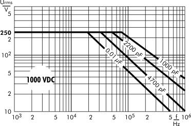 AC voltage WIMA MKP 2 capacitors 1000 VDC