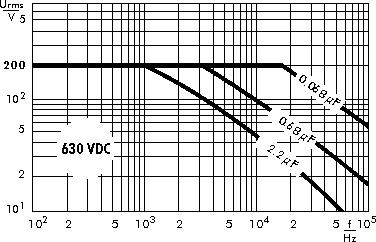 AC voltage WIMA MKP 4C capacitors 630 VDC