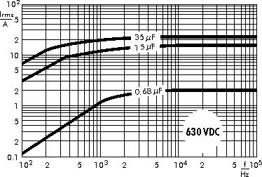 AC current WIMA MKP 4F capacitors 630 VDC