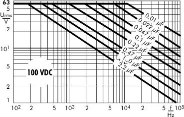 AC voltage WIMA MKS 2 capacitors 100 VDC